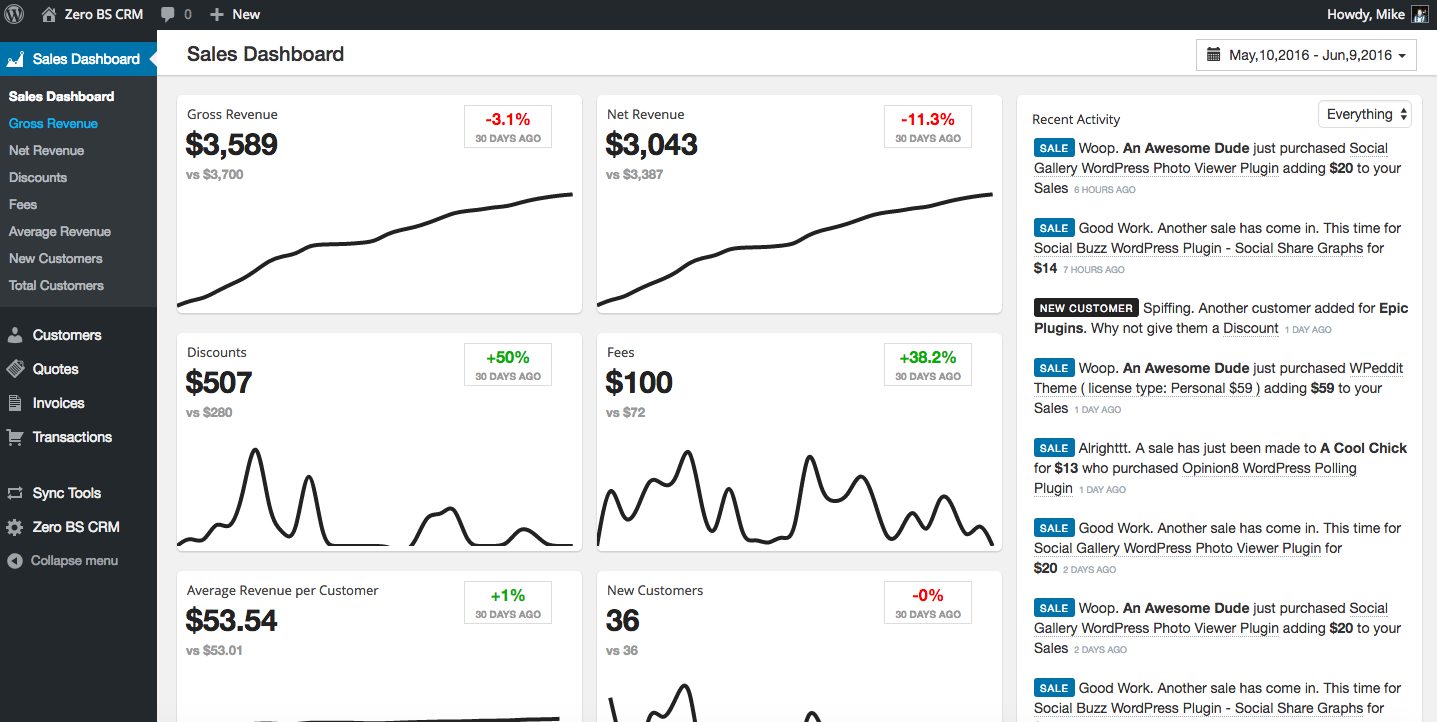 Metrics for Entrepreneurs - Sales Dashboard for eCommerce